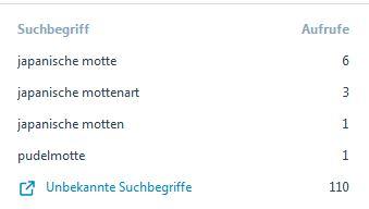 Mottenblog2